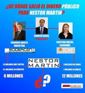 Infografía publicada por Ahora Cantabria en sus plataformas el día en que el Gobierno anunció el envío de la auditoría a la Fiscalía para que confirmase la posible comisión de delitos