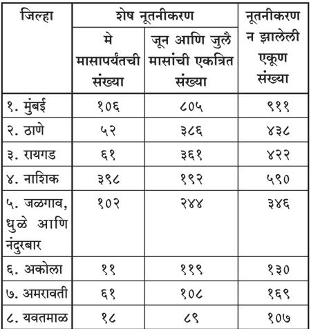 Dainik sanatan prabhat 05 27 16 for Dainik table