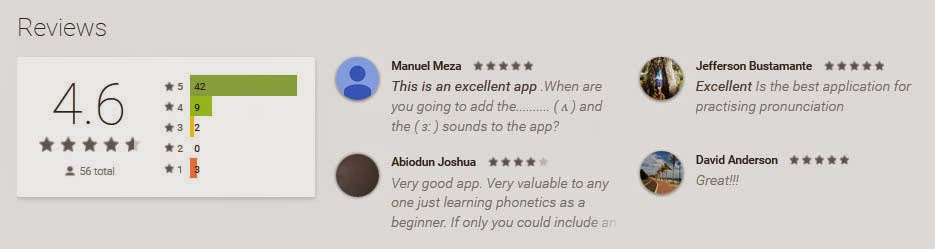 aplikasi android, belajar pronunciation, english pronunciation
