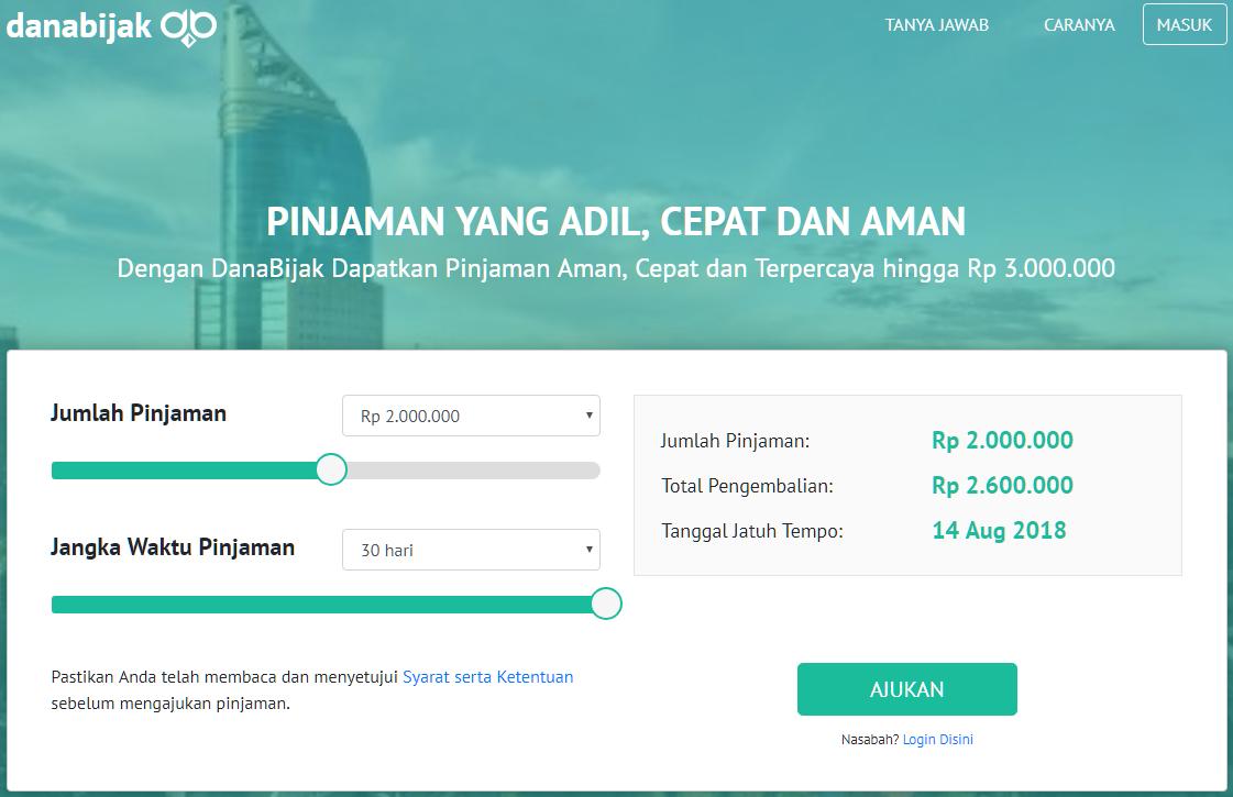 Trik Cara Pinjaman Online 24 Jam Cepat Cair Dan Terpercaya