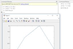 Create Plot 2-D, 3-D Matlab