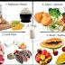 Hati Hati  42 Makanan penyebab kegugur di Awal Kehamilan
