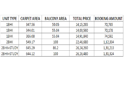 ROF Ananda Sector 95 Gurgaon Price List
