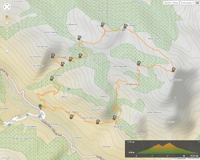 Ruta Requexón Valdunes y la Senda: Mapa de la ruta