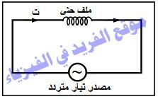 الملف الحثي ، محث ، وشيعة