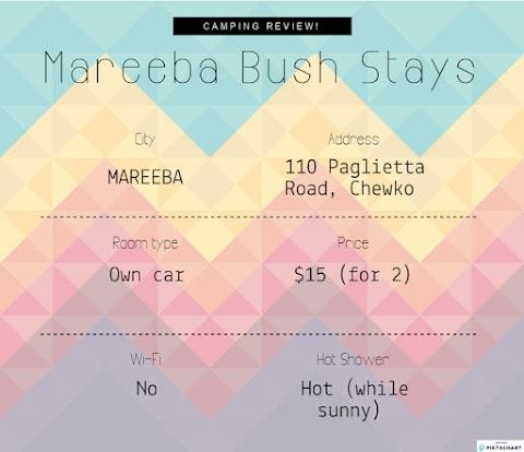 Nocleg: Mareeba Bush Stays