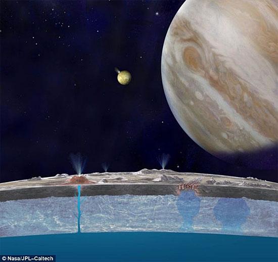 Lua de Júpiter Europa