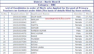 Delhi SSA PRT Result 2015