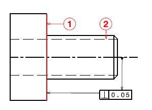 Contrat de phase Perpendicularité dimensionnelle géométrique