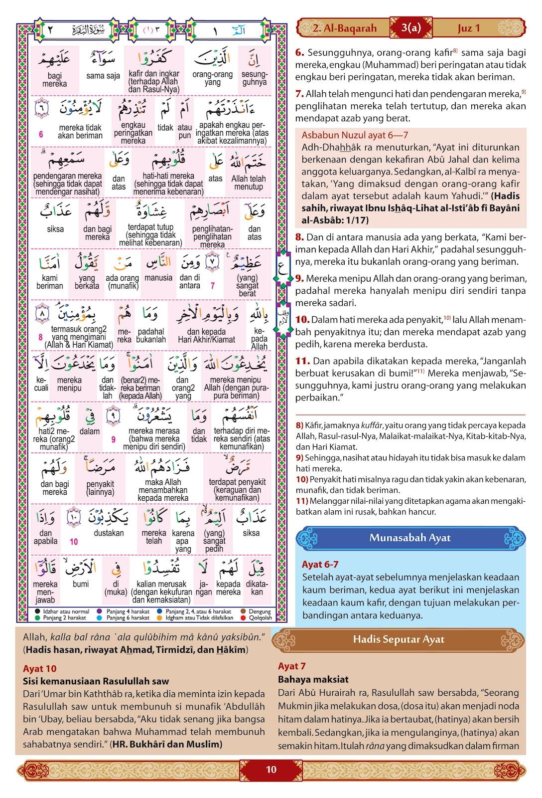 Pdf Tafsir Al Quran Per Kata Maghfirah Dan Makna Lasopapb