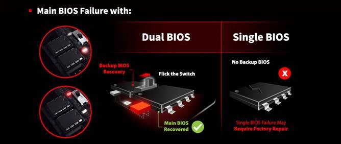BIOSTAR Manual BIOS Switch
