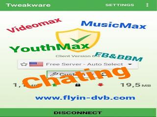 Solusi Terbaru Cara Menggunakan Kuota VideoMax, Youthmax, MusicMax, FB&BBM, Chating Dengan Tweakware VPN