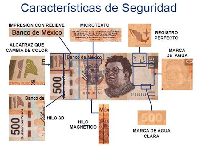 Supuestos fieles dan billetes falsos como limosna para obtener cambio (VIDEO)