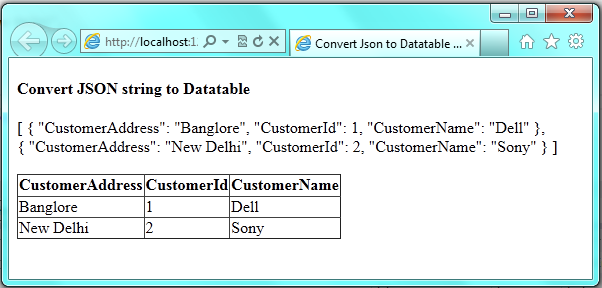 Top Five Convert Json String Array To Datatable C# - Circus