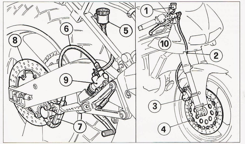 Cagiva mito 125 cagiva mito 125 braking systems