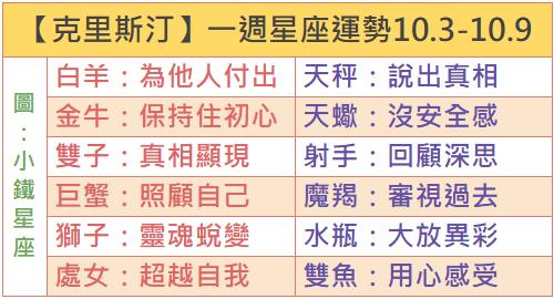 【Kristin克里斯汀】一週星座運勢2018.10.3-10.9