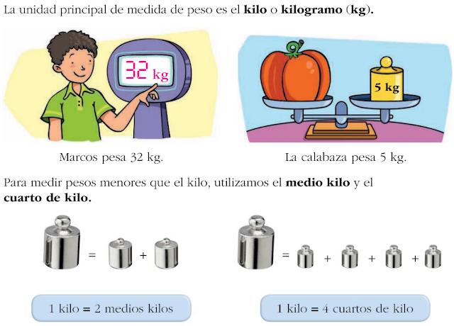 Las tic en primaria las medidas de capacidad y de peso v for El cuarto poder 2 0