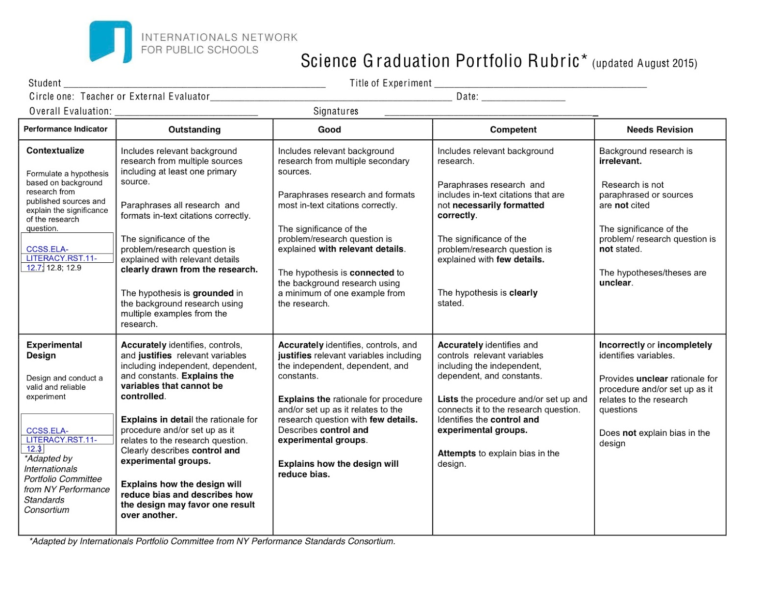 Science Portfolio Project Science Lab Report Rubric