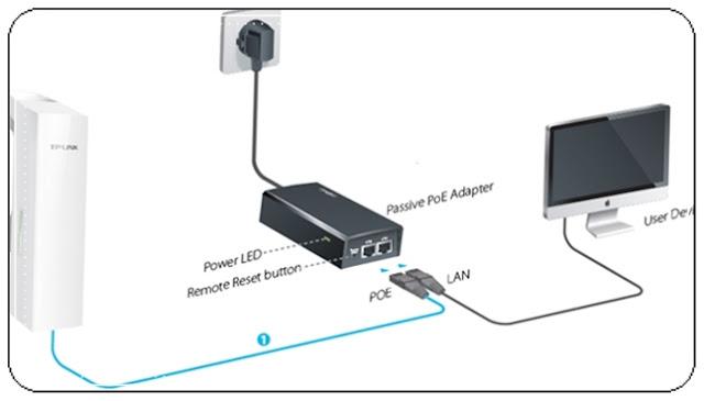 Setting TPLINK CPE220 Sebagai Client / Penerima WIFI