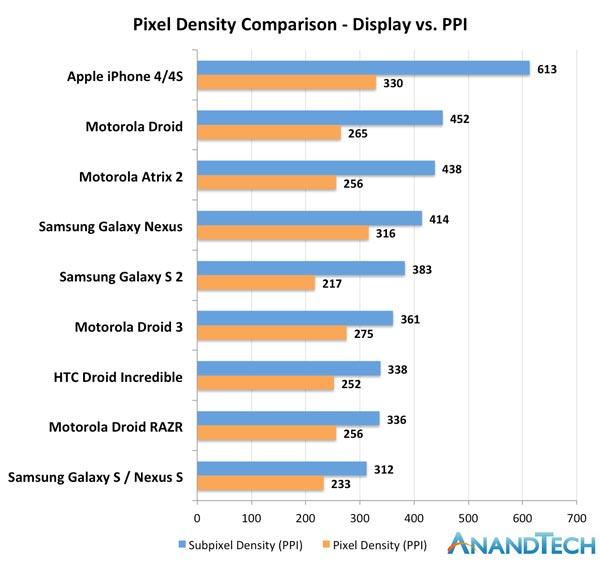 Toshiba develops pixels per inch ppi display nextbigfuture com also pixel to chart erkalnathandedecker rh