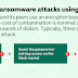 Kaspersky Lab identifies ransomware actors focusing on targeted attacks against businesses