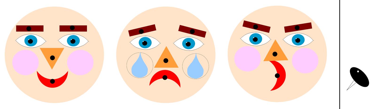 explorarea emoțiilor