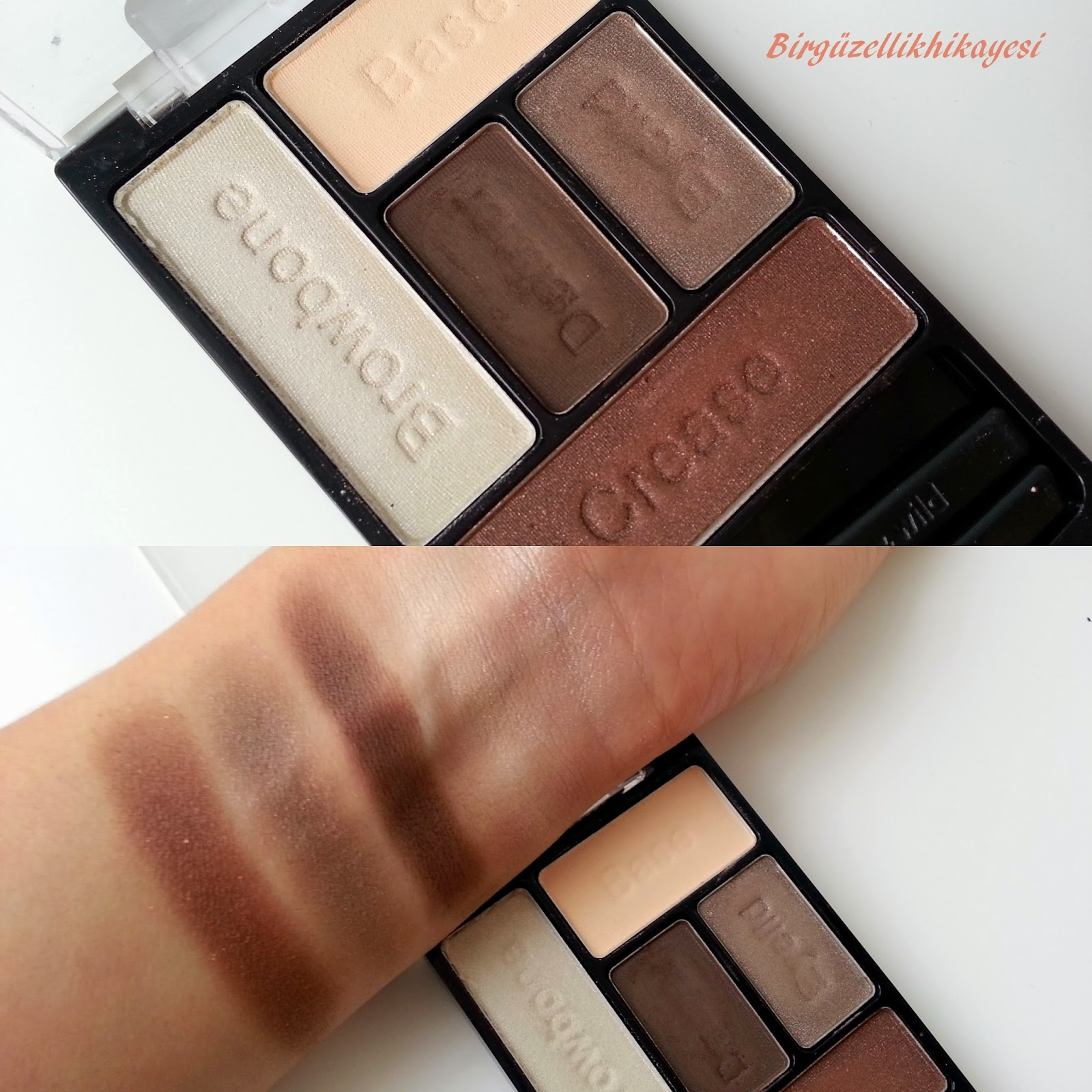 wet n wild naked truth far paleti