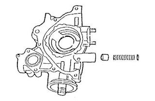 melepas relief valve