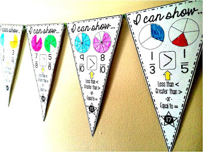 Comparing fraction size math pennant
