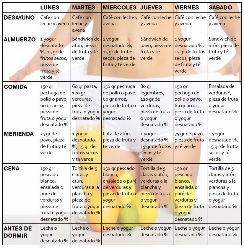 dieta fitness de 1500 calorias mujer