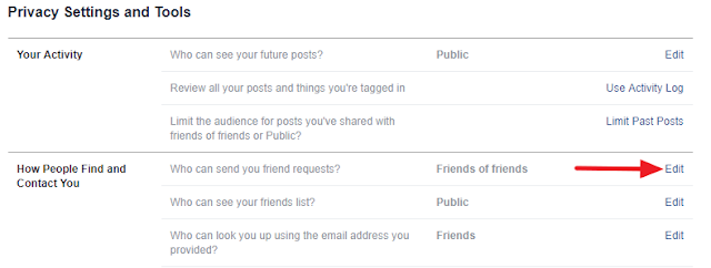 who can send you friend request
