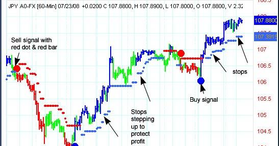 Lowest spread forex broker comparison