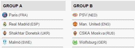Grup A-B Liga Champions Eropa
