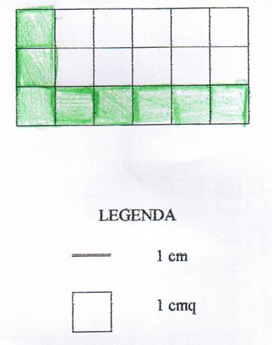 Didattica Matematica Scuola Primaria Larea Del Rettangolo E Del