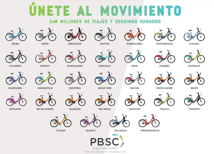 ecobici buenos aires