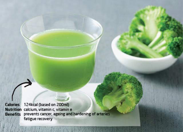 WANITA PERLU TAU!! Inilah Aneka Resep Jus Sehat Untuk Mencegah Kanker Payudara!
