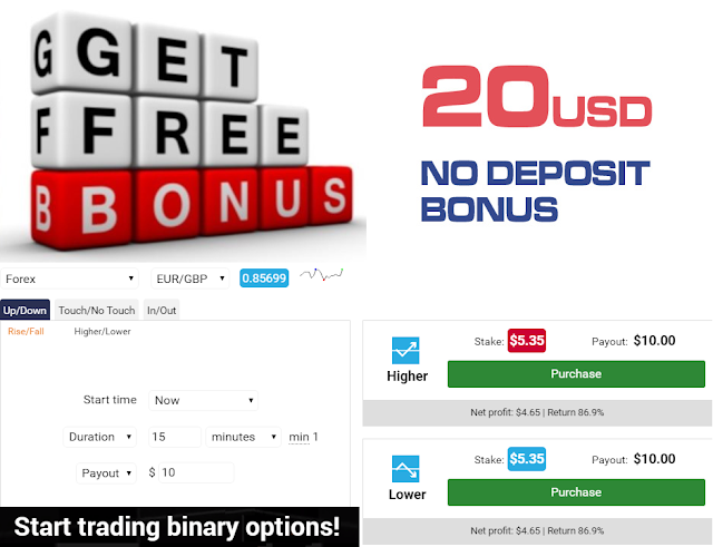 No deposit bonus binary options brokers 2014