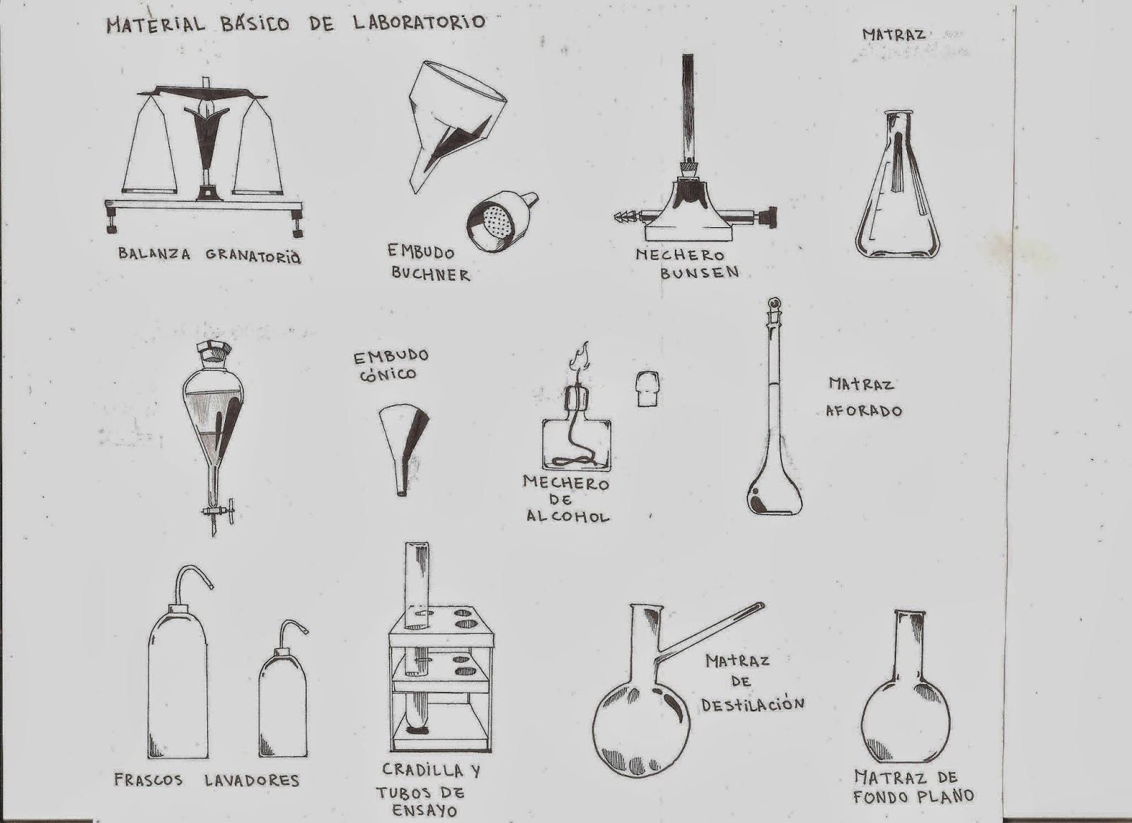 los materiales de laboratorio taller experimental de