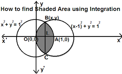 HOW TO FIND AREA  BOUNDED BY  TWO CIRCLES