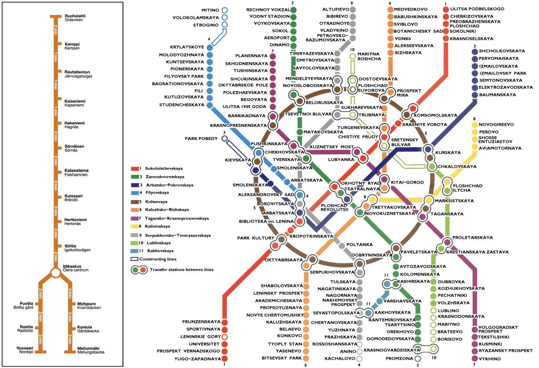 Moskovan Metrokartta