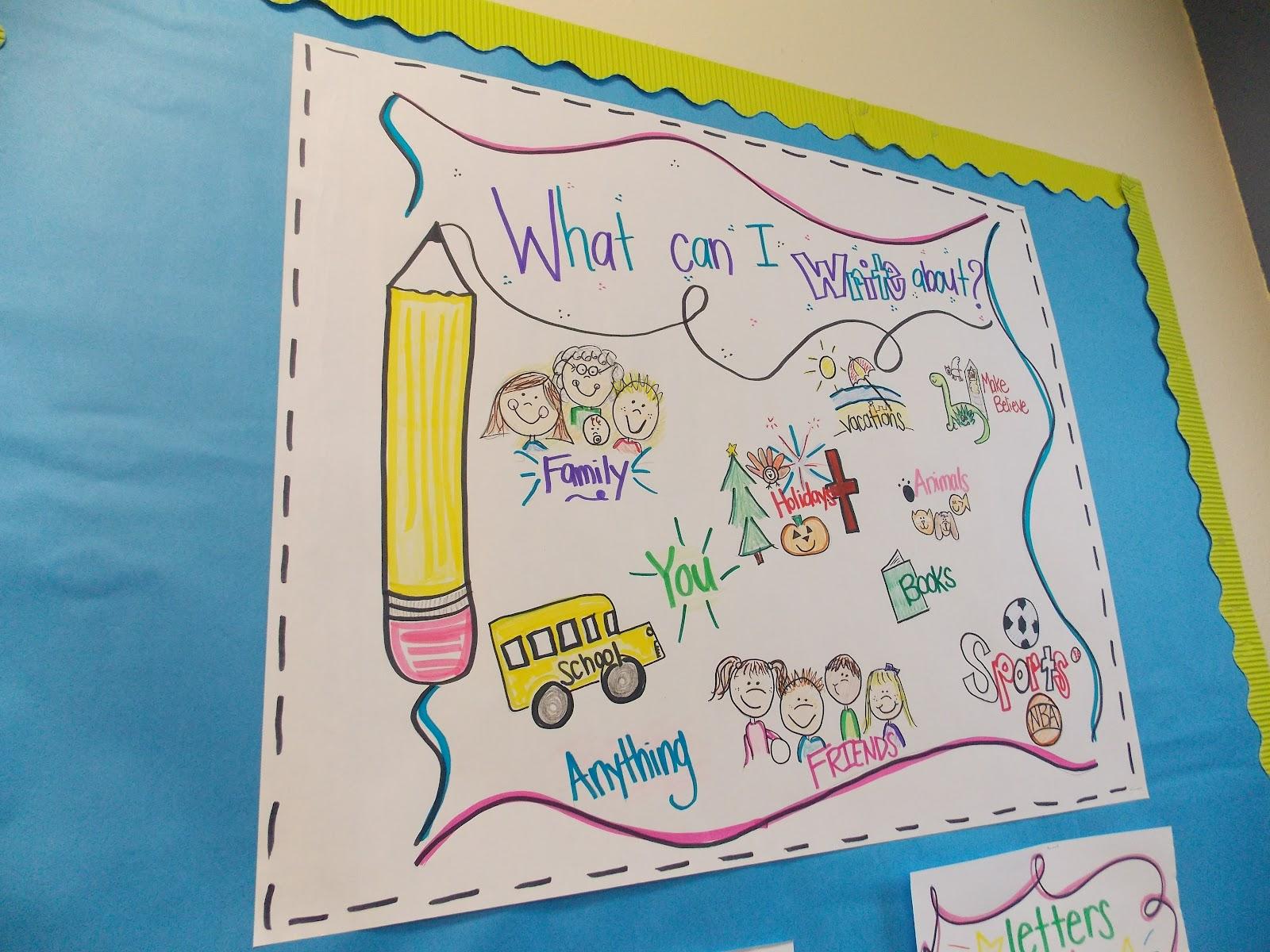 also  day in first grade more classroom updates rh adayinfirstgrade