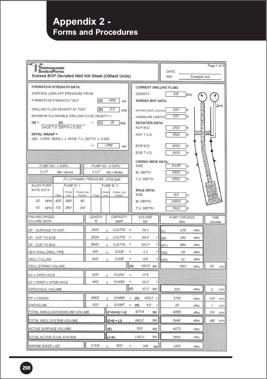 WELL CONTROL MANUAL ~ Oil-Rig Documents