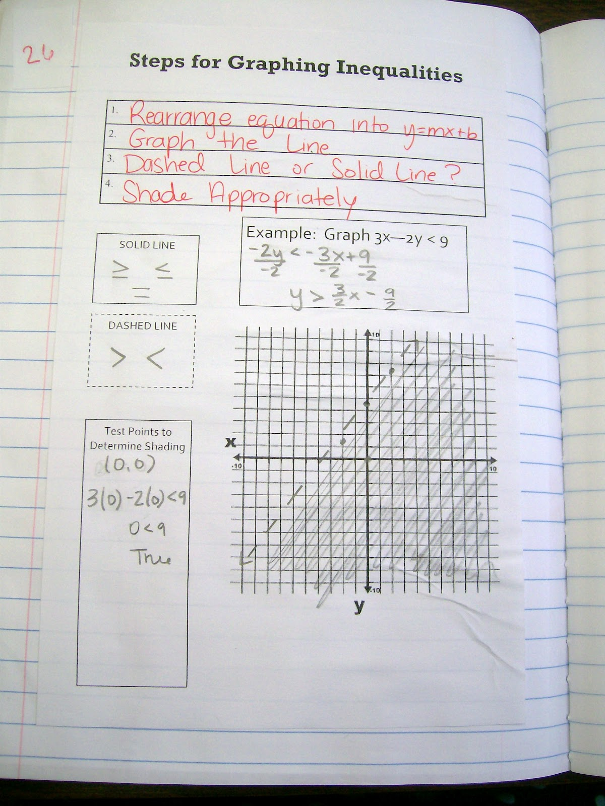 Math Love Newest Algebra 2 Interactive Notebook Pages