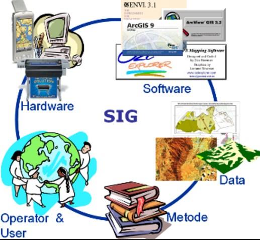 Keuntungan SIG Sistem Informasi Geografis