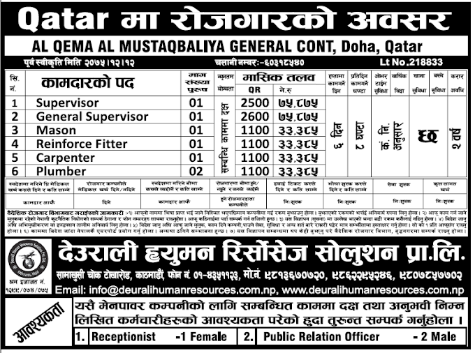 Jobs in Qatar for Nepali, Salary Rs 75,875