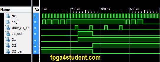 Simple Verilog code for debouncing buttons on FPGA