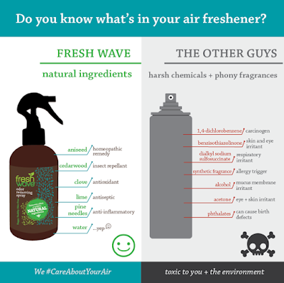 FreshWave vs other air fresheners ingredients