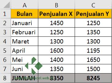 Contoh mencari nilai terbesar dan terkecil dengan fungsi SMALL dan LARGE Excel