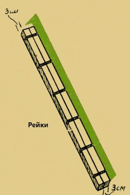рейки для угловой полки