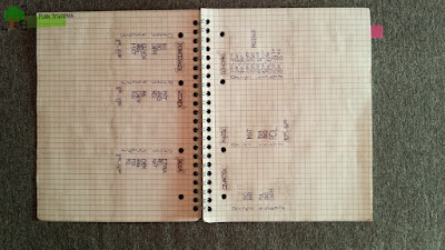 bujo, bullet journaling, rozkład tygodnia, odręczne pisanie, szare tło, zeszyt